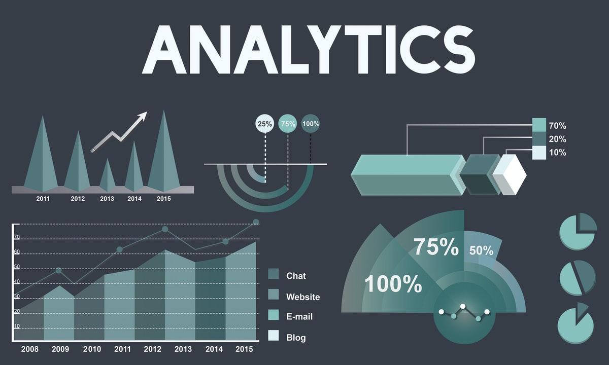 Analytics-data visualization charts and graphs